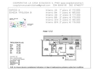 EDIFICIO A SCHEDA TIPOLOGIA B