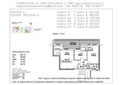 EDIFICIO A SCHEDA TIPOLOGIA D